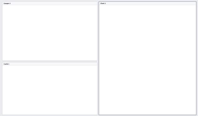 ExpertISe Dashboard Designer Empty Layout