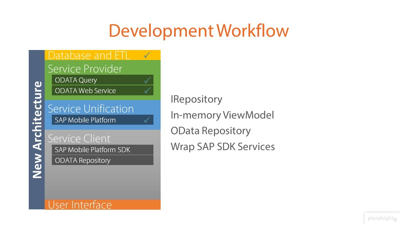 Building Native Mobile Apps for SAP Business Warehouse - Part 2